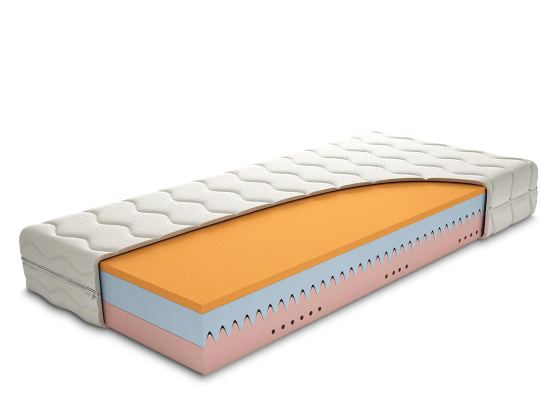 DREVONA24 Komfortný 7 zónový matrac 90x200 DREAM LUX AV