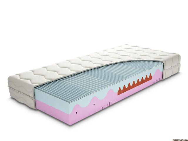 Luxusný sendvičový matrac 90x200 MEMO PLUS