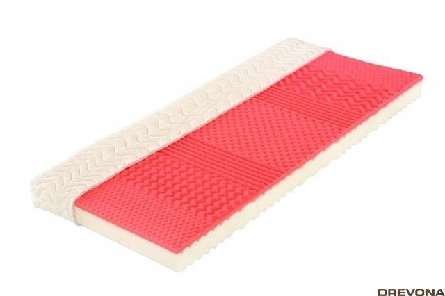 Obojstranný matrac 90x200 RIVIERA