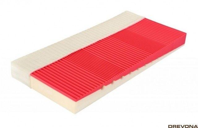 Rodinný matrac penový 80 x 200 FÉNIX