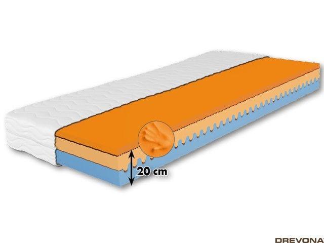 Vysoký luxusný matrac SALOME
